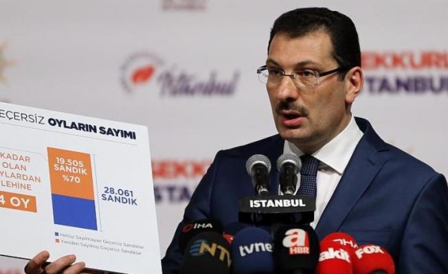 AKP 'olağanüstü itiraz' başvurusu yaptı!