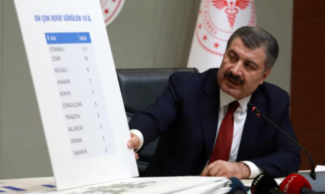 Sağlık Bakanı Fahrettin Koca: Sayı Arttıkça Soru İşaretleri Azalacak