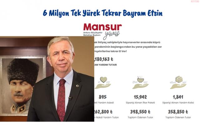 Mansur Yavaş'ın ''6 Milyon Tek Yürek'' Kampanyasına 24 Saatte Rekor Destek