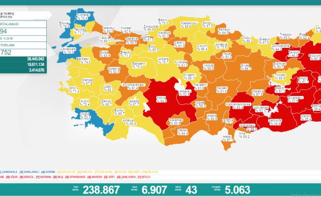 Türkiye'de koronavirüsten 43 kişi daha hayatını kaybetti