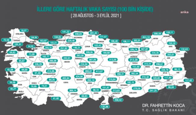 Bakan Koca, İllere Göre Haftalık Vaka Sayısını Açıkladı; Nihai Çözüm Aşı