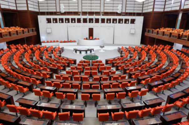 2022 Yılı Merkezi Yönetim Bütçe Kanun Teklifi, TBMM'de