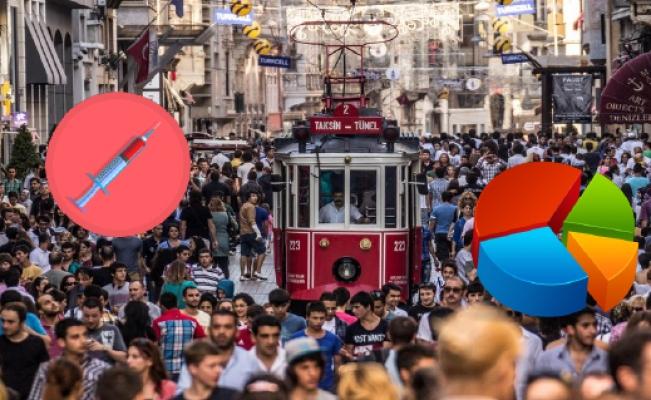 Türkiye'deki aşı karşıtlarının oranı ne? Deniz Zeyrek, MAK Araştırma anketini açıkladı!