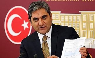 CHP'li Erdoğdu: Geniş kapsamlı işsizlik 7.5 milyon