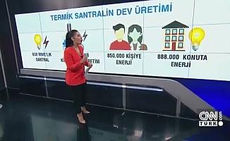 CNN Türk spikerinden termik santral savunması!