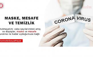 Ankara'da Maske Takmayan 813 Kişiye 713 Bin 700 TL Ceza Kesildi