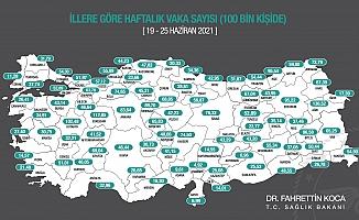 Fahrettin Koca haftalık vaka haritasını açıkladı
