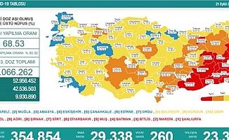 Türkiye'de koronavirüsten 260 kişi daha hayatını kaybetti