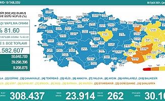 Türkiye'de koronavirüsten 262 kişi daha hayatını kaybetti
