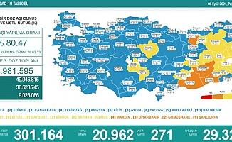 Türkiye'de koronavirüsten 271 kişi daha hayatını kaybetti